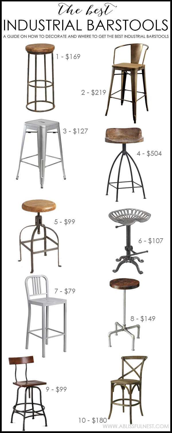 A great selection of the BEST vintage industrial barstools and a guide on how to decorate with them.