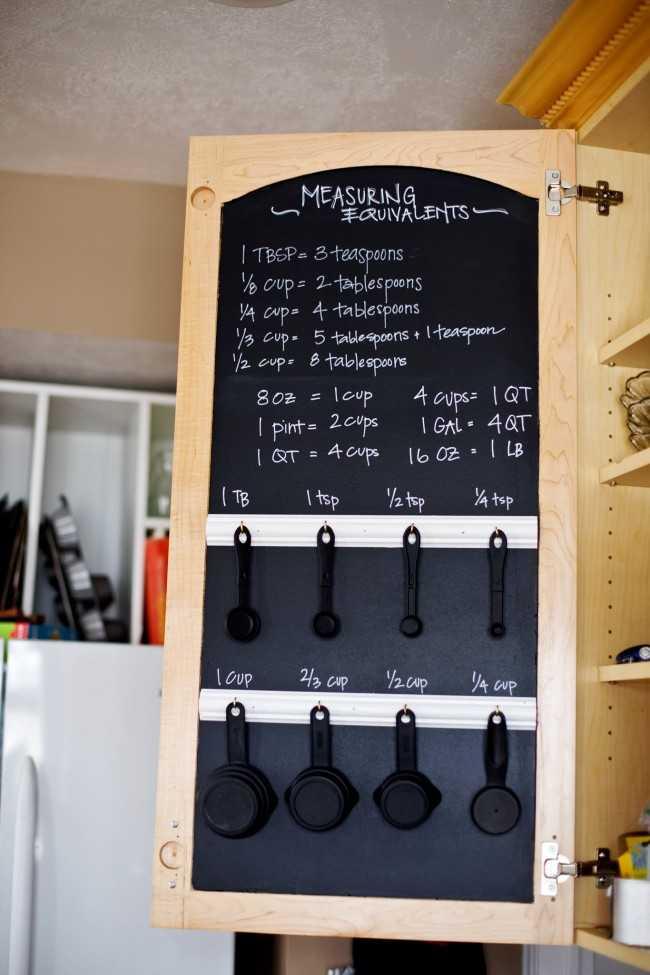 Chalkboard Cabinet Measuring Cup Storage, 25 Kitchen Organization Ideas