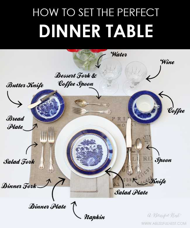 How To Set A Dinner Table how to set a dinner table